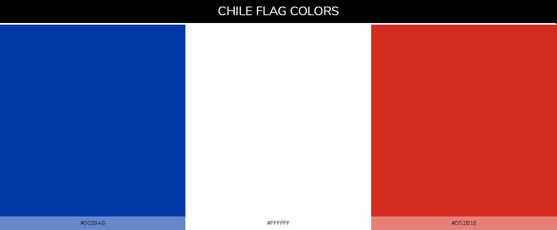 Chile flag color codes  - Blue #0039a6, White #ffffff, Red #d52b1e