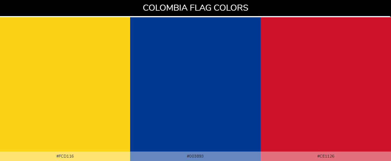 Colombia flag color codes - Yellow #fcd116, Blue #003893, Red #ce1126