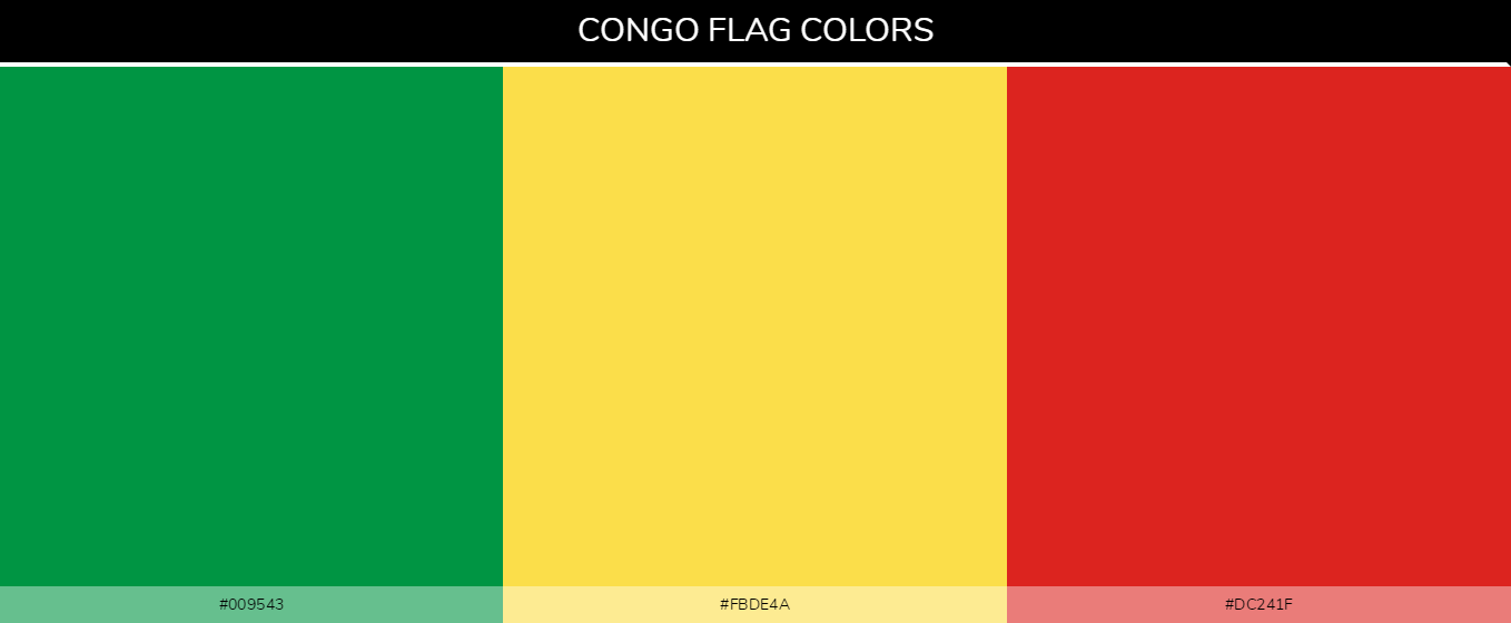 Congo Country flags colors codes  - Green #009543, Yellow #fbde4a, Red #dc241f