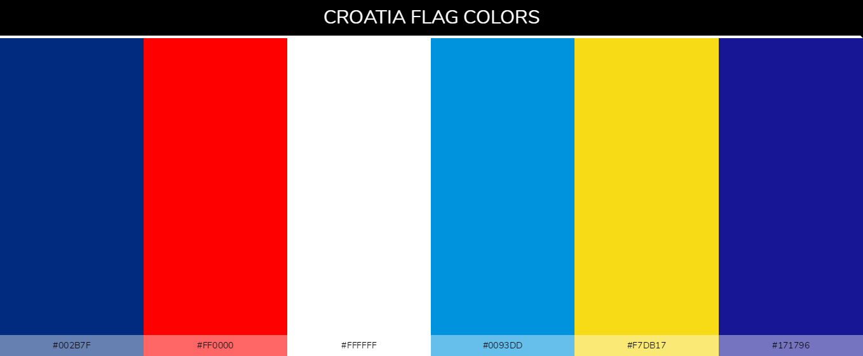 Croatia country flags - Blue #002b7f, White #ffffff, Red #ce1126