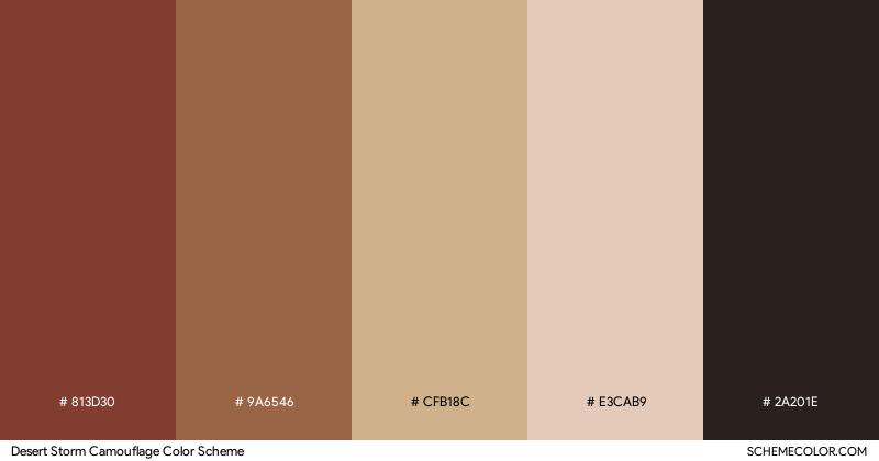 Desert Storm Camouflage color scheme