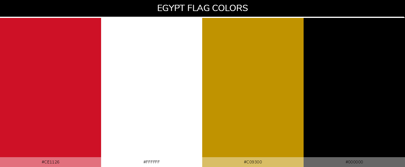 Egypt country flag color codes - Red #ce1126, White #ffffff, Yellow/gold #c09300, Black #000000