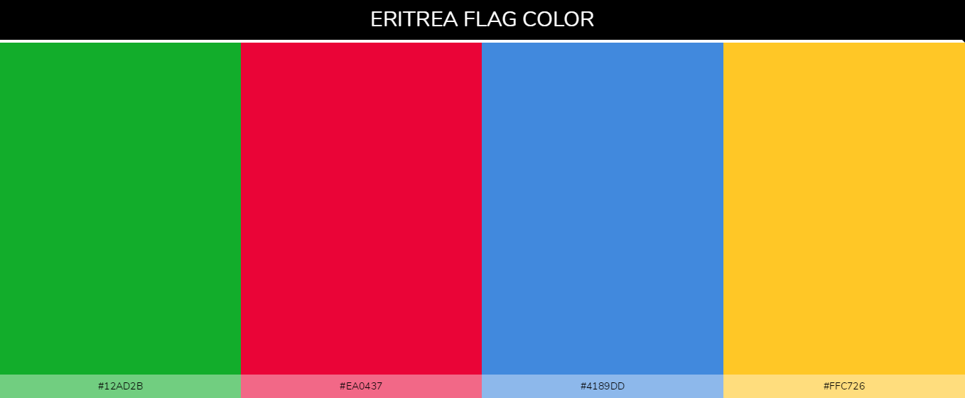 Eritrea country flag color codes - Green #12ad2b, Red #ea0437, Blue #4189dd, Yellow #ffc726