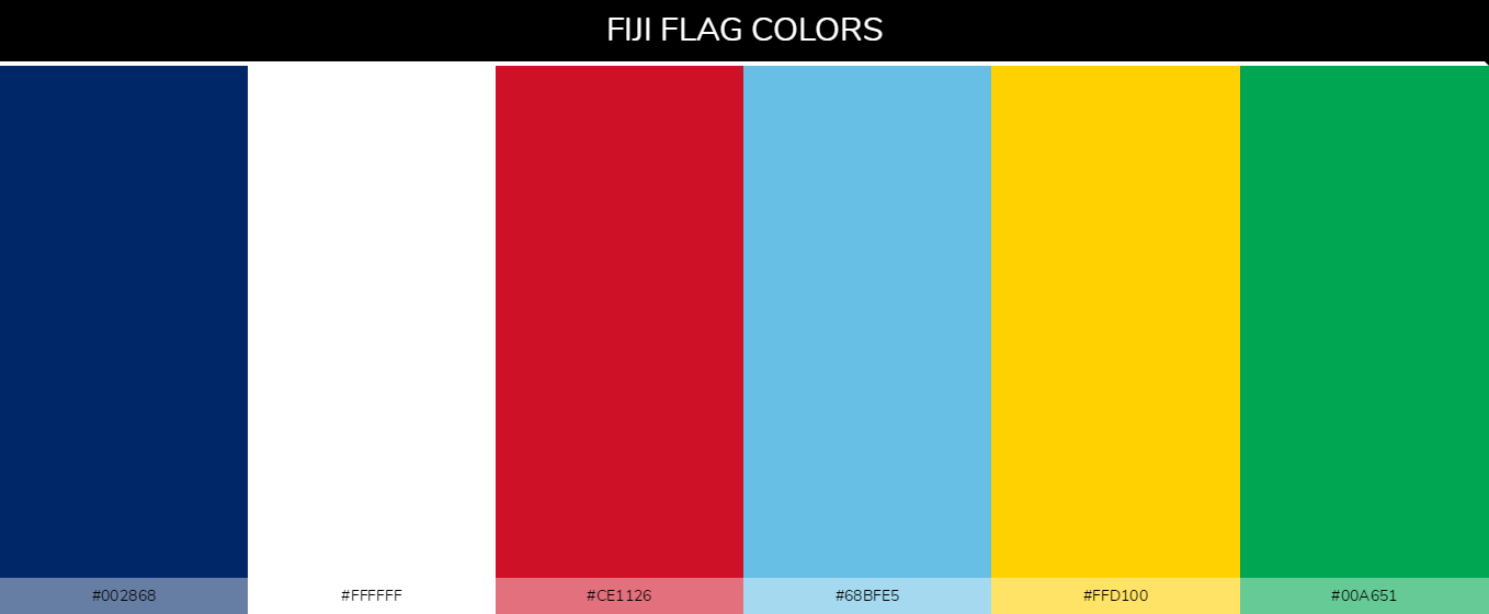 Fiji country flag color codes - Blue #002868, White #ffffff, Red #ce1126, Light Blue #68bfe5, Yellow #ffd100, Green #00a651