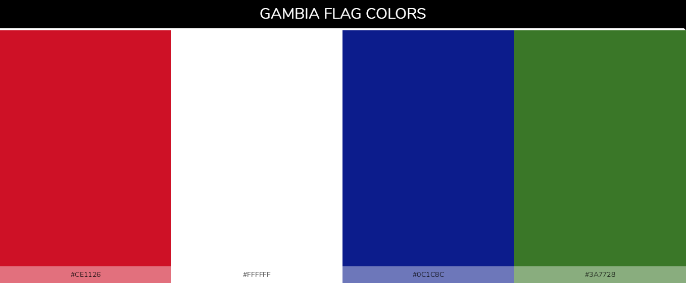 Gambia Country Flag color codes - Red #ce1126, White #ffffff, Blue #0c1c8c, Green #3a7728