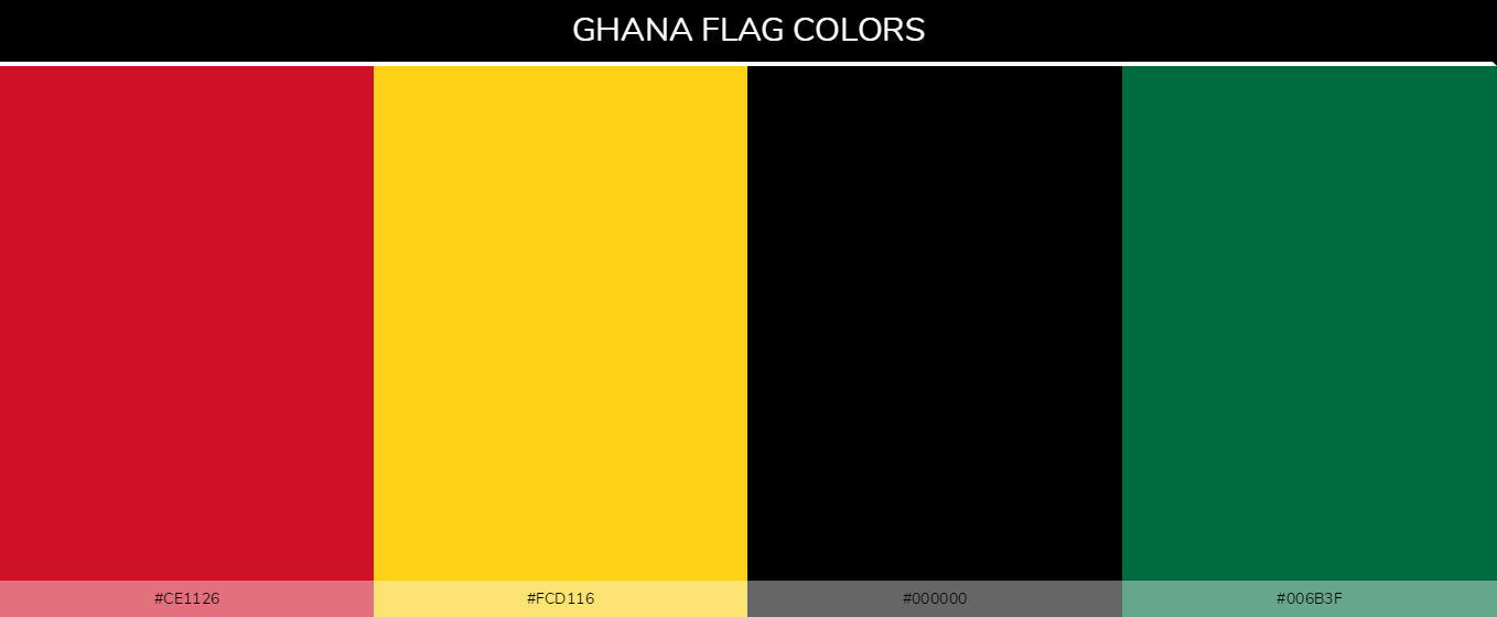 Ghana Country Flag color codes - Red #ce1126, Yellow #fcd116, Black #000000, Green #006b3f