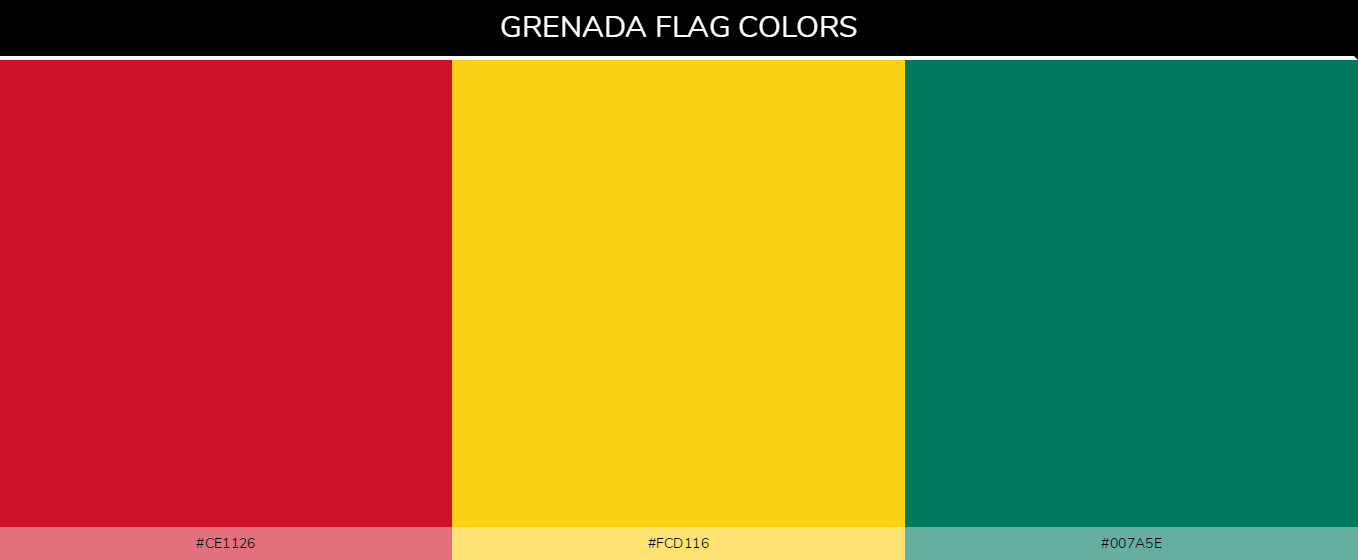 Color Schemes Of All Country Flags » Blog » SchemeColor.com