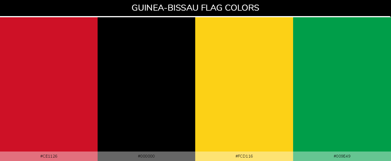 Guinea-Bissau Country Flag color codes - Red #ce1126, Black #000000, Yellow #fcd116, Green #009e49