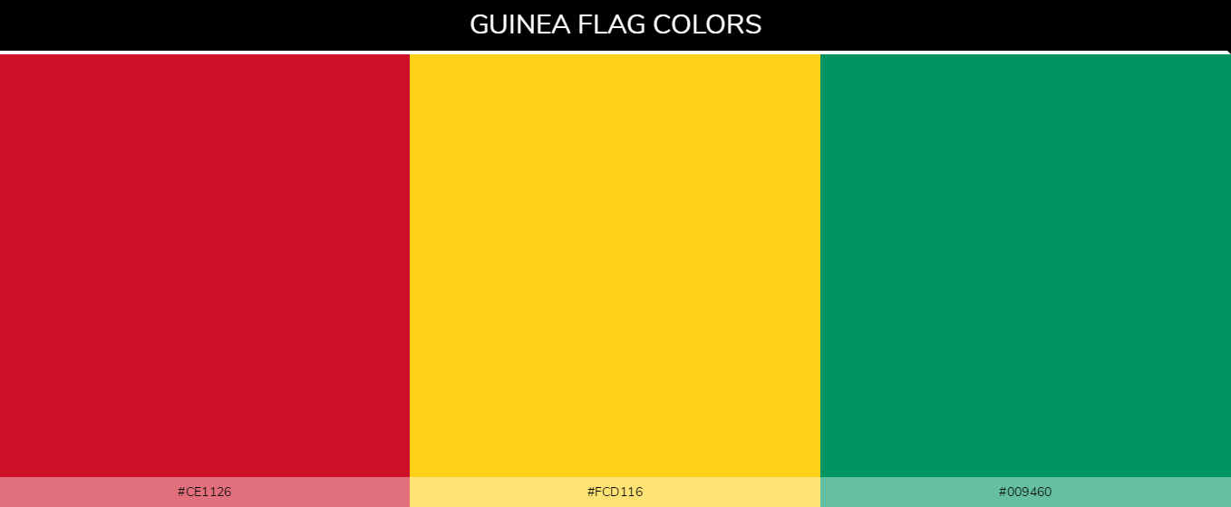 Guinea Country Flag color codes - Red #ce1126, Yellow #fcd116, Green #009460