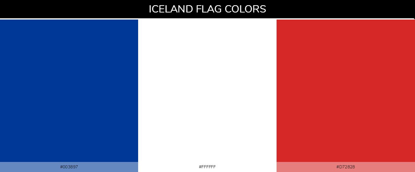 Iceland country flag color codes - Blue #003897, White #ffffff, Red #d72828