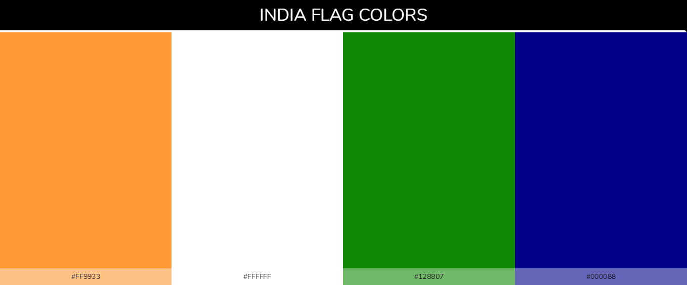 India country flag color codes - Orange #ff9933, White #ffffff, Green #128807, Blue #000088