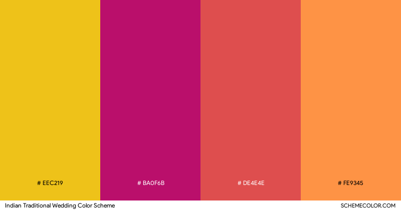 Indian Traditional Wedding color scheme