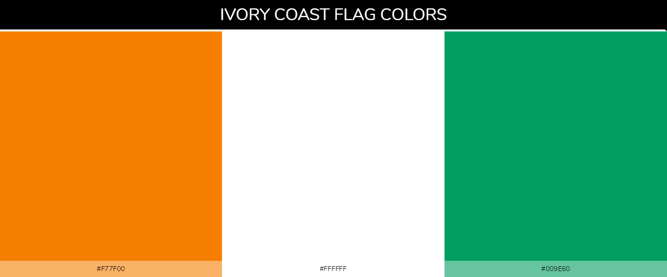 Ivory Coast country flag color codes - Orange #f77f00, White #ffffff, Green #009e60
