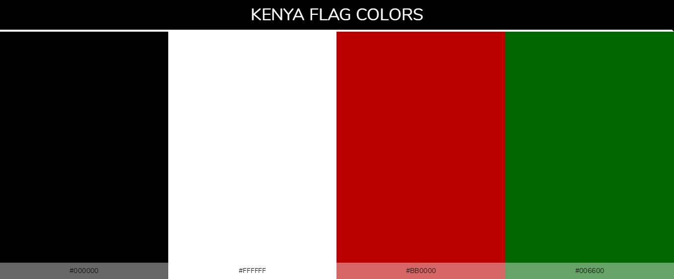 Kenya country flag color codes - Black #000000, White #ffffff, Red #bb0000, Green #006600
