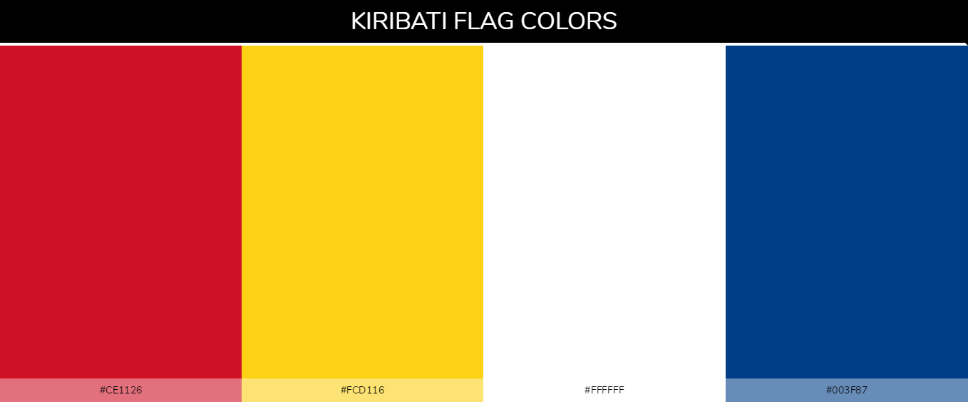 Kiribati country flag color codes - Red #ce1126, Yellow #fcd116, White #ffffff, Blue #003f87