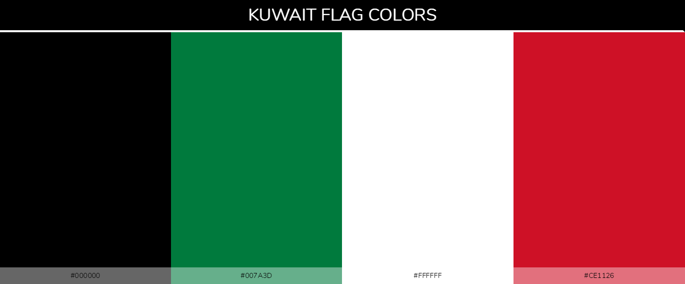 Kuwait country flag color codes - Black #000000, Green #007a3d, White #ffffff, Red #ce1126