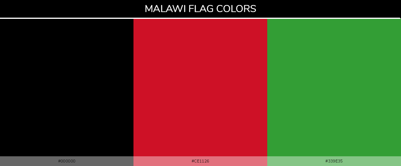 Malawi country flags color codes - Black #000000, Red #ce1126, Green #339e35