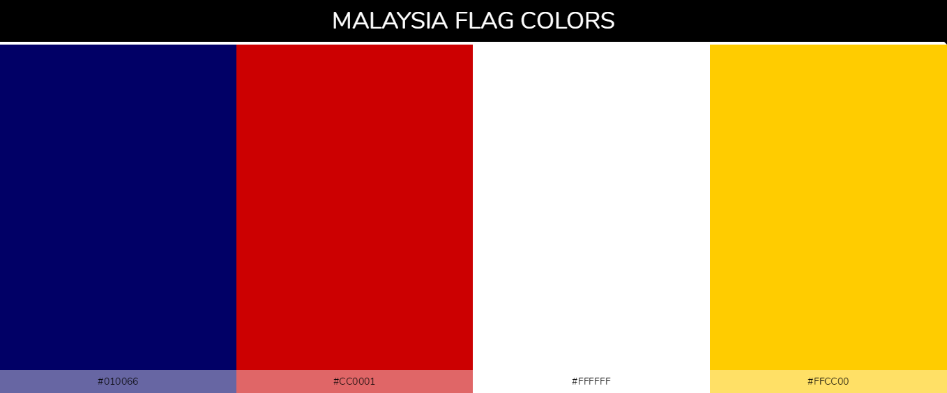 Malaysia country flags color codes - Blue #010066, Red #cc0001, White #ffffff, Yellow #ffcc00