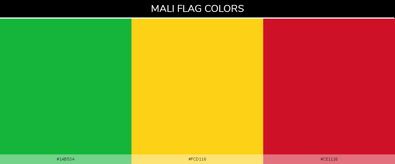 Mali country flags color codes - Green #14b53a, Yellow #fcd116, Red #ce1126