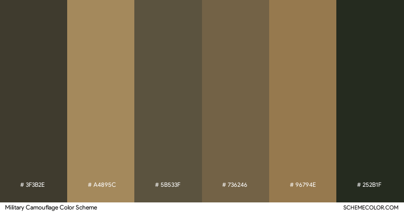 Military Camouflage color scheme