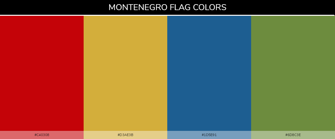 Montenegro country flags color codes - Red #c40308, Gold #d3ae3b, Blue #1d5e91, Green #6d8c3e