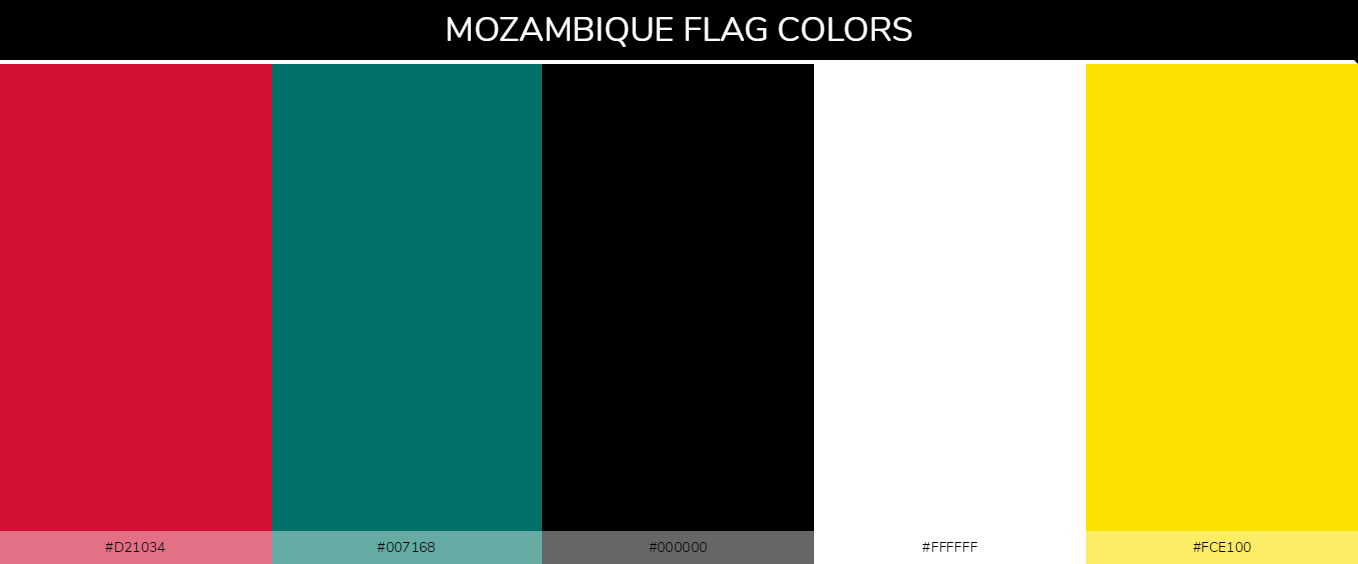Mozambique country flags color codes - Red #d21034, Green #007168, Black #000000, White #ffffff, Yellow #fce100
