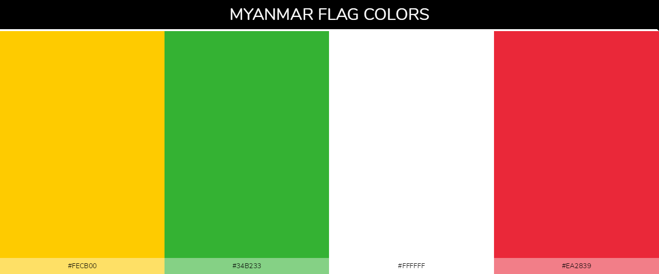 Myanmar country flags color codes - Yellow #fecb00, Green #34b233, White #ffffff, Red #ea2839