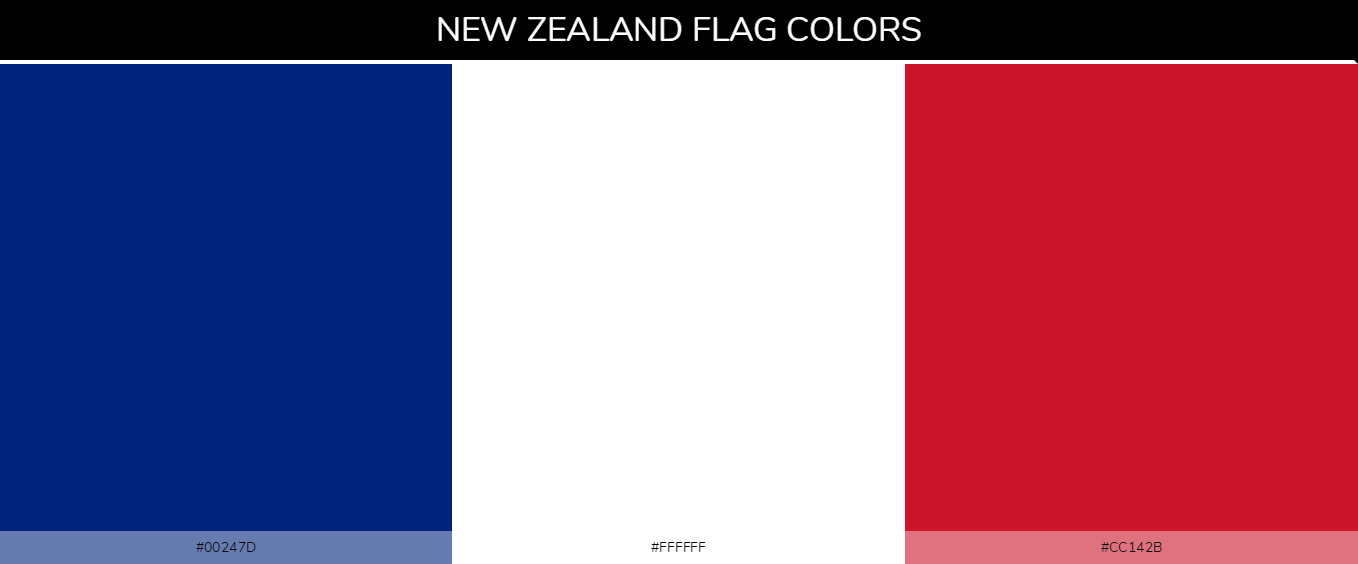 New Zealand country flags color codes - Blue #00247d, White #ffffff, Red #cc142b