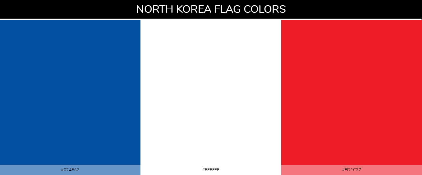 North Korea country flag color codes - Blue #024fa2, White #ffffff, Red #ed1c27