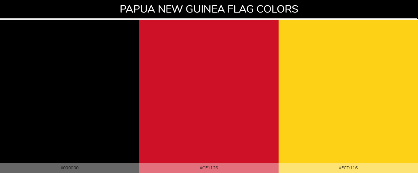 Papua New Guinea country flags color codes - Black #000000, Red #ce1126, Yellow #fcd116