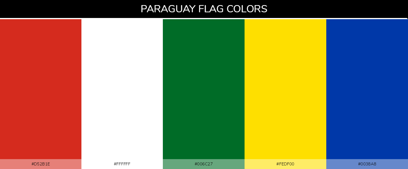 Paraguay country flags color codes - Red #d52b1e, White #ffffff, Green #006c27, Yellow #fedf00, Blue #0038a8