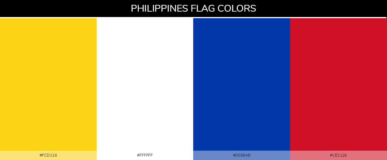 Philippines country flags color codes - Yellow #fcd116, White #ffffff, Blue #0038a8, Red #ce1126