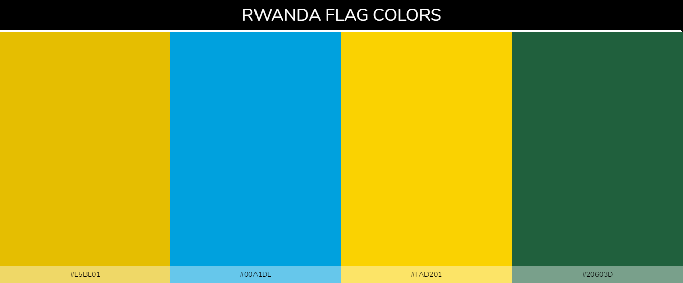 Rwanda country flags color codes - Gold #e5be01, Light Blue #00a1de, Yellow #fad201, Green #20603d