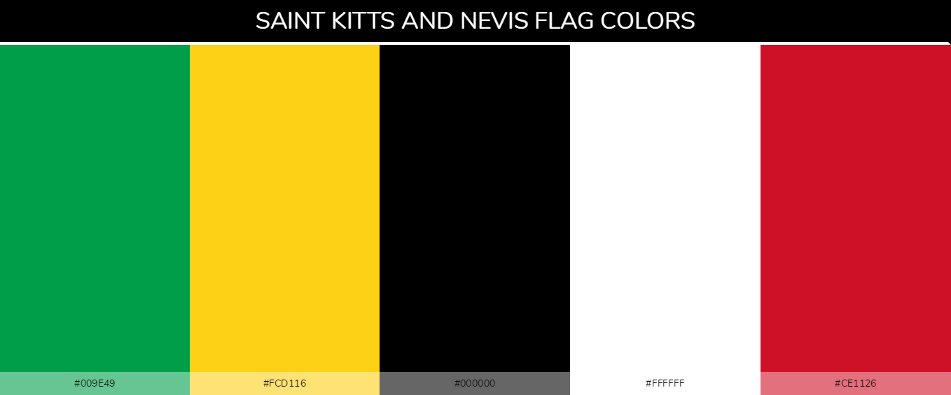 Saint Kitts and Nevis country flags color codes - Green #009e49, Yellow #fcd116, Black #000000, White #ffffff, Red #ce1126