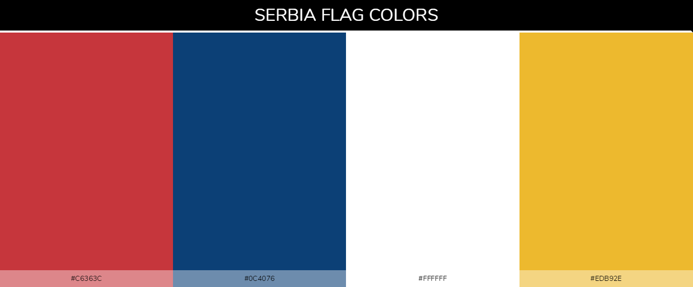 Serbia country flag color codes - Red #c6363c, Blue #0c4076, White #ffffff, Yellow #edb92e