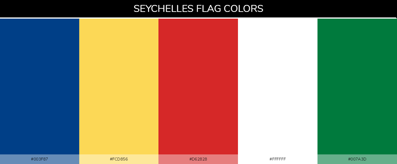 Seychelles country flag color codes - Blue #003f87, Yellow #fcd856, Red #d62828, White #ffffff, Green #007a3d