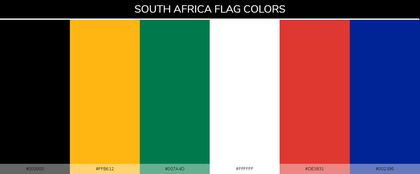 South Africa country flag color codes - Black #000000, Yellow #ffb612, Green #007a4d, White #ffffff, Red #de3831, Blue #002395