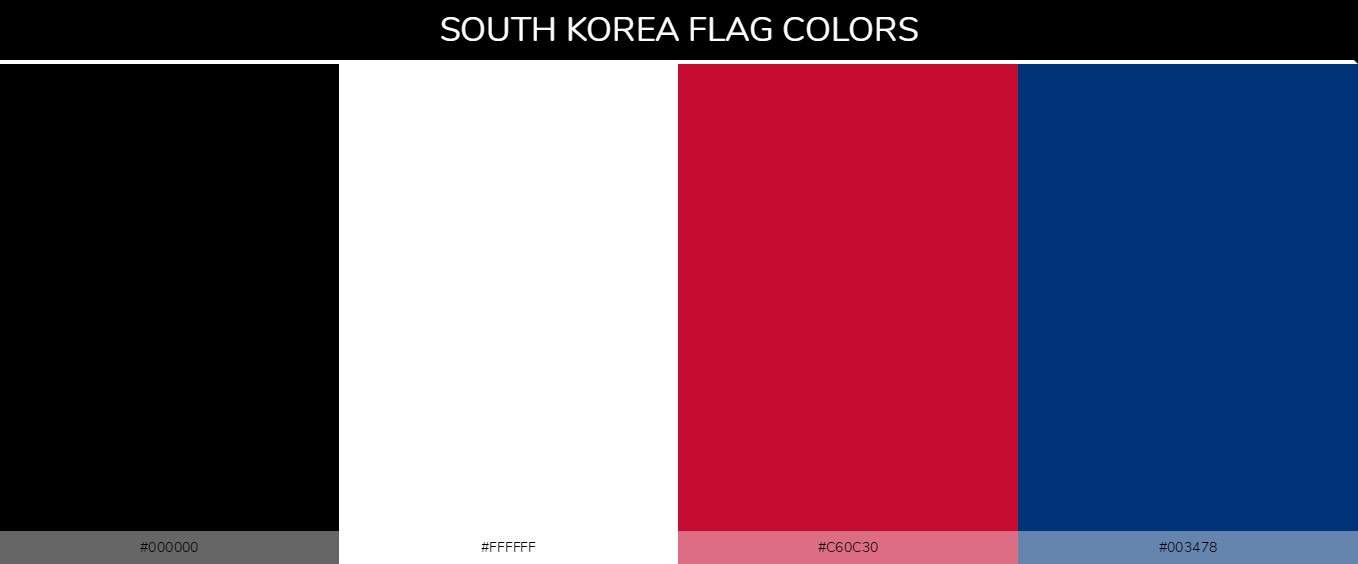 South Korea country flag color codes - Black #000000, White #ffffff, Red #c60c30, Blue #003478