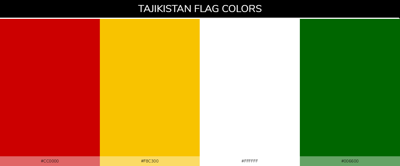 Tajikistan country flag color codes - Red #cc0000, Yellow #f8c300, White #ffffff, Green #006600
