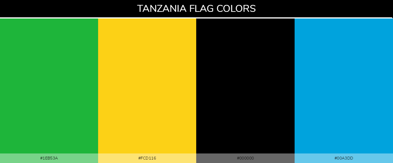 Tanzania country flag color codes - Green #1eb53a, Yellow #fcd116, Black #000000, Blue #00a3dd