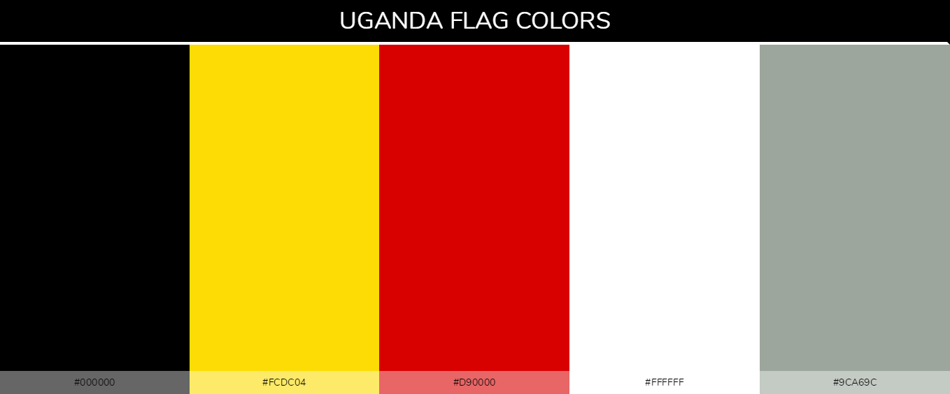Uganda Country Flag color codes - Black #000000, Yellow #fcdc04, Red #d90000, White #ffffff, Gray #9ca69c