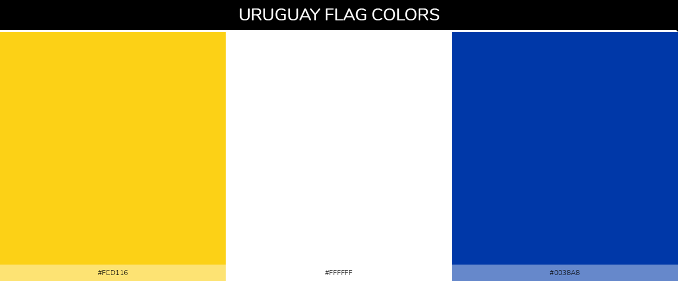 Uruguay Country Flag color codes - Yellow #fcd116, White #ffffff, Blue #0038a