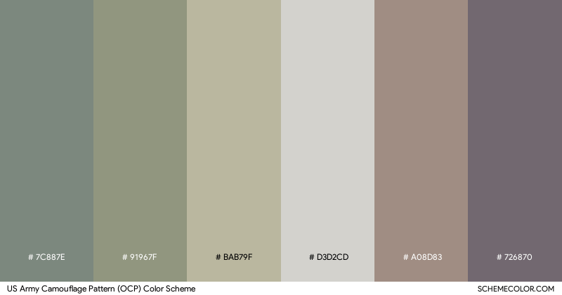 US Army Camouflage Pattern (OCP) color scheme