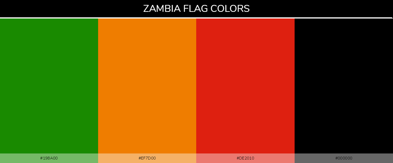Zambia country flag color codes - Green #198a00, Orange #ef7d00, Red #de2010, Black #000000