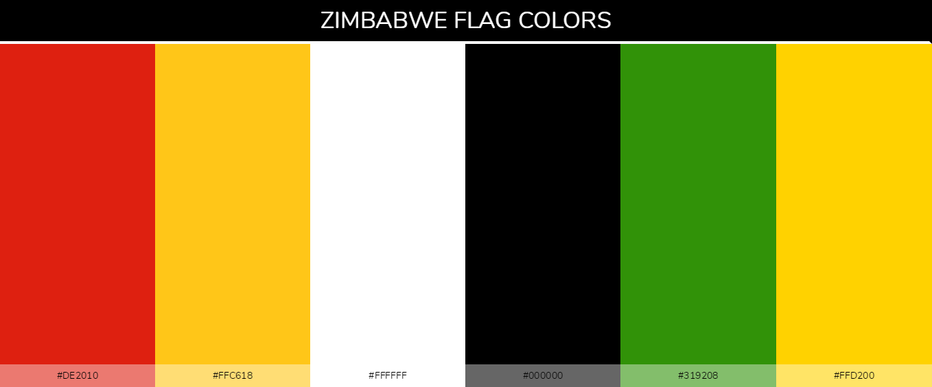 Zimbabwe country flag color codes - Red #de2010, Yellow #ffc618, White #ffffff, Black #000000, Green #319208, Yellow #ffd200